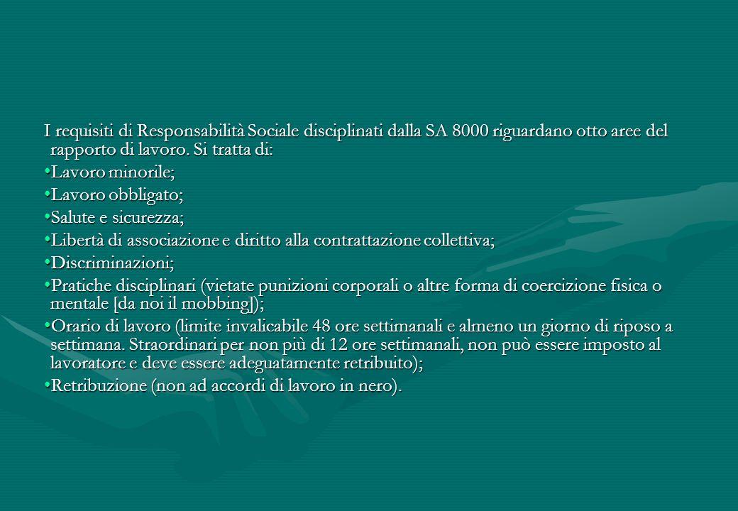 I requisiti di Responsabilità Sociale disciplinati dalla SA 8000 riguardano otto aree del rapporto di lavoro. Si tratta di: Lavoro minorile;Lavoro min