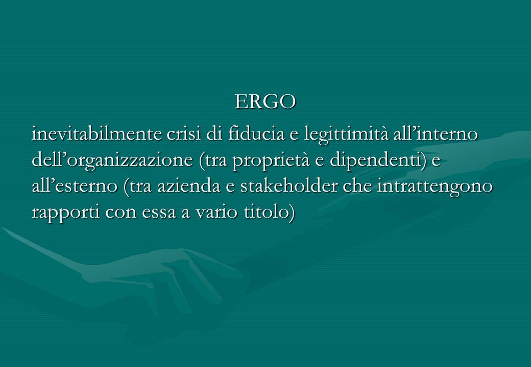 ERGO inevitabilmente crisi di fiducia e legittimità allinterno dellorganizzazione (tra proprietà e dipendenti) e allesterno (tra azienda e stakeholder