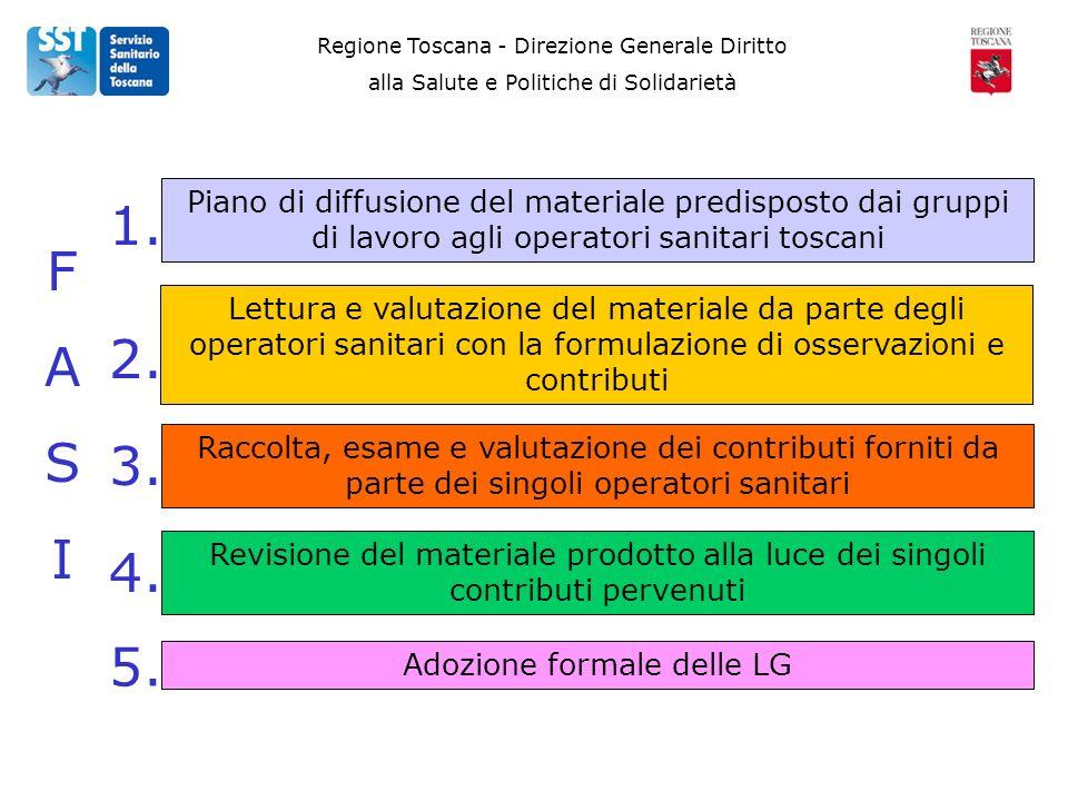 Regione Toscana - Direzione Generale Diritto alla Salute e Politiche di Solidarietà FASIFASI Piano di diffusione del materiale predisposto dai gruppi