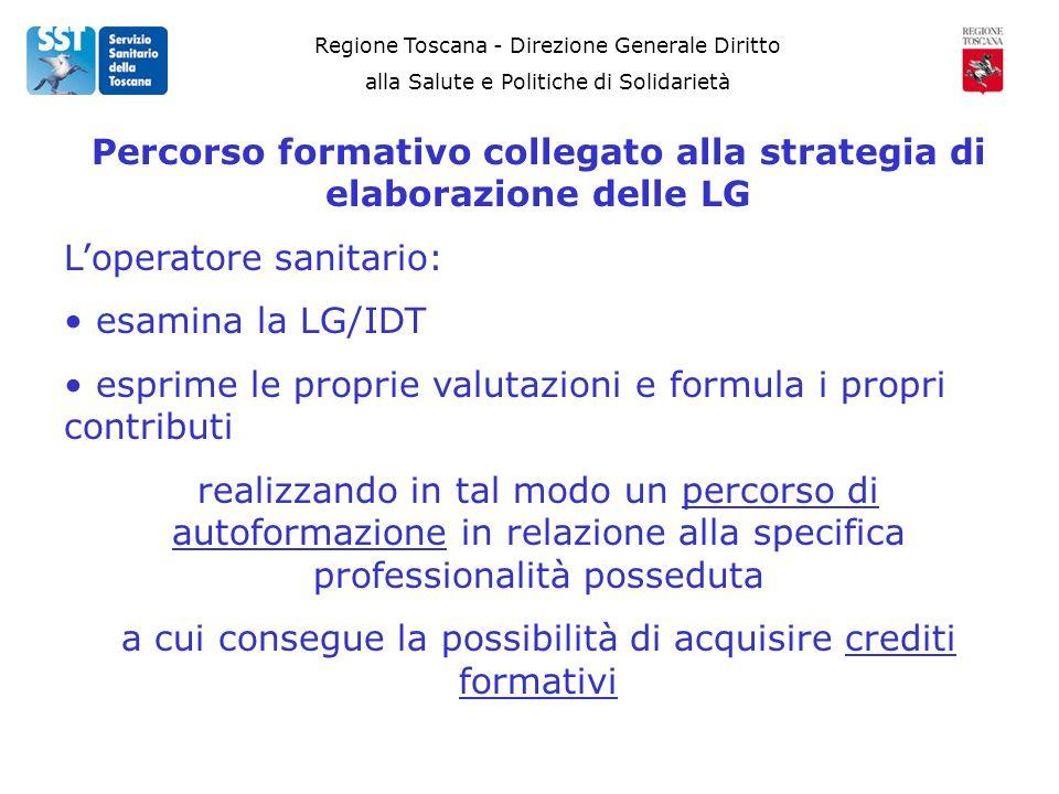 Regione Toscana - Direzione Generale Diritto alla Salute e Politiche di Solidarietà Percorso formativo collegato alla strategia di elaborazione delle