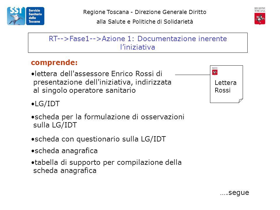 Regione Toscana - Direzione Generale Diritto alla Salute e Politiche di Solidarietà RT-->Fase1-->Azione 1: Documentazione inerente liniziativa Lettera