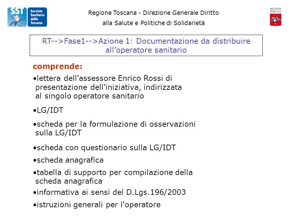 Regione Toscana - Direzione Generale Diritto alla Salute e Politiche di Solidarietà RT-->Fase1-->Azione 1: Documentazione da distribuire alloperatore