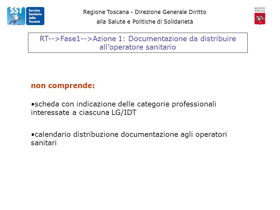 Regione Toscana - Direzione Generale Diritto alla Salute e Politiche di Solidarietà RT-->Fase1-->Azione 1: Documentazione da distribuire alloperatore sanitario non comprende: scheda con indicazione delle categorie professionali interessate a ciascuna LG/IDT calendario distribuzione documentazione agli operatori sanitari