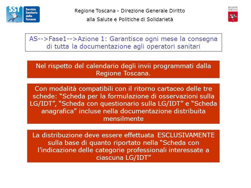 Regione Toscana - Direzione Generale Diritto alla Salute e Politiche di Solidarietà AS-->Fase1-->Azione 1: Garantisce ogni mese la consegna di tutta la documentazione agli operatori sanitari Nel rispetto del calendario degli invii programmati dalla Regione Toscana.