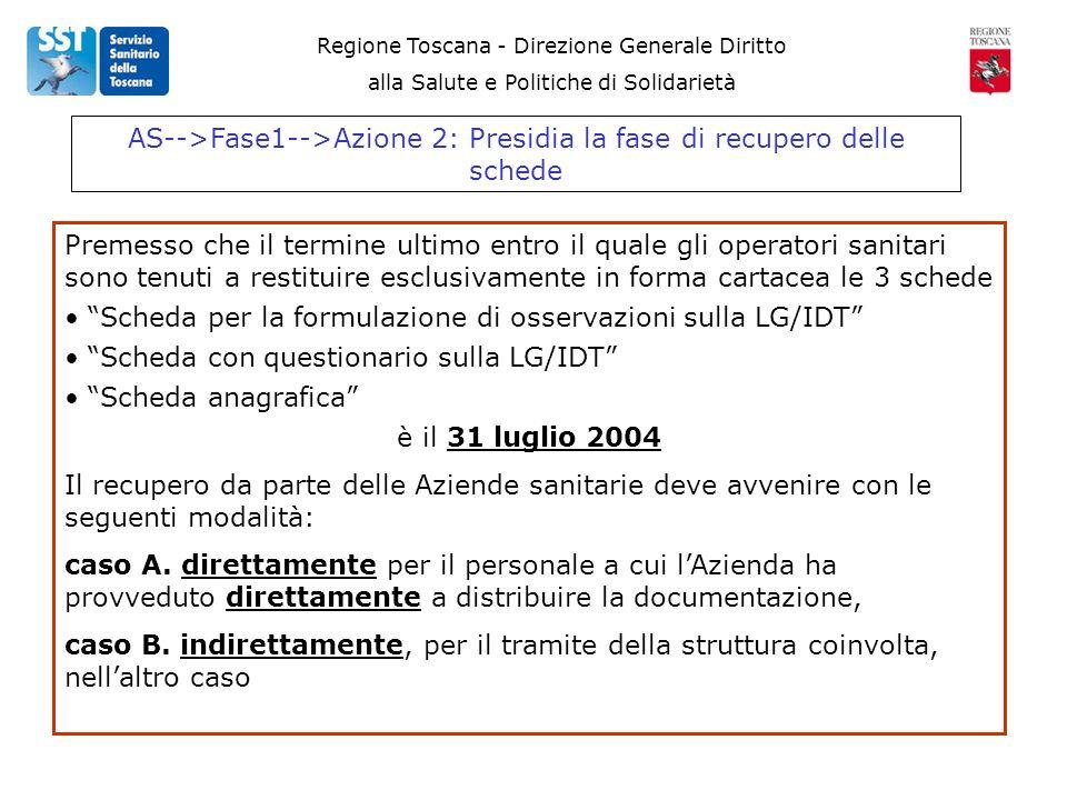Regione Toscana - Direzione Generale Diritto alla Salute e Politiche di Solidarietà AS-->Fase1-->Azione 2: Presidia la fase di recupero delle schede Premesso che il termine ultimo entro il quale gli operatori sanitari sono tenuti a restituire esclusivamente in forma cartacea le 3 schede Scheda per la formulazione di osservazioni sulla LG/IDT Scheda con questionario sulla LG/IDT Scheda anagrafica è il 31 luglio 2004 Il recupero da parte delle Aziende sanitarie deve avvenire con le seguenti modalità: caso A.