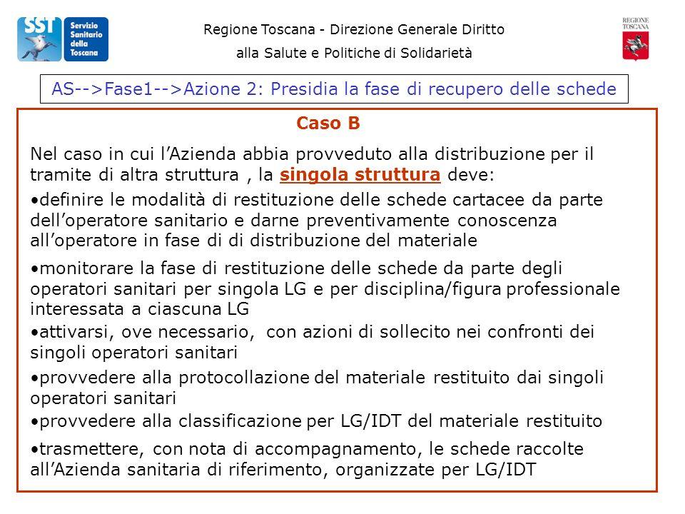 Regione Toscana - Direzione Generale Diritto alla Salute e Politiche di Solidarietà AS-->Fase1-->Azione 2: Presidia la fase di recupero delle schede C