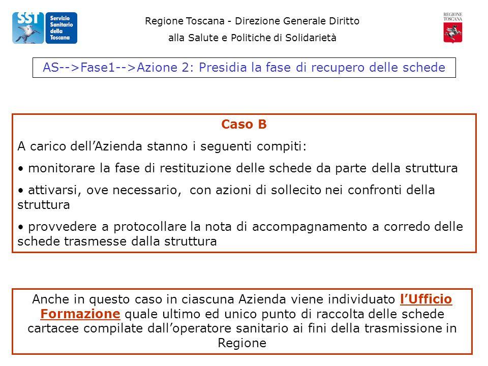 Regione Toscana - Direzione Generale Diritto alla Salute e Politiche di Solidarietà AS-->Fase1-->Azione 2: Presidia la fase di recupero delle schede Caso B A carico dellAzienda stanno i seguenti compiti: monitorare la fase di restituzione delle schede da parte della struttura attivarsi, ove necessario, con azioni di sollecito nei confronti della struttura provvedere a protocollare la nota di accompagnamento a corredo delle schede trasmesse dalla struttura Anche in questo caso in ciascuna Azienda viene individuato lUfficio Formazione quale ultimo ed unico punto di raccolta delle schede cartacee compilate dalloperatore sanitario ai fini della trasmissione in Regione