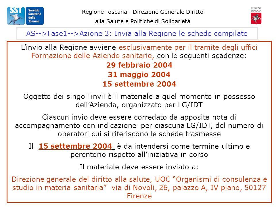 Regione Toscana - Direzione Generale Diritto alla Salute e Politiche di Solidarietà AS-->Fase1-->Azione 3: Invia alla Regione le schede compilate Linvio alla Regione avviene esclusivamente per il tramite degli uffici Formazione delle Aziende sanitarie, con le seguenti scadenze: 29 febbraio 2004 31 maggio 2004 15 settembre 2004 Oggetto dei singoli invii è il materiale a quel momento in possesso dellAzienda, organizzato per LG/IDT Ciascun invio deve essere corredato da apposita nota di accompagnamento con indicazione per ciascuna LG/IDT, del numero di operatori cui si riferiscono le schede trasmesse Il 15 settembre 2004 è da intendersi come termine ultimo e perentorio rispetto alliniziativa in corso Il materiale deve essere inviato a: Direzione generale del diritto alla salute, UOC Organismi di consulenza e studio in materia sanitaria via di Novoli, 26, palazzo A, IV piano, 50127 Firenze