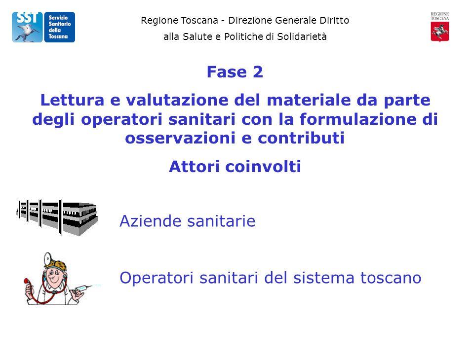 Regione Toscana - Direzione Generale Diritto alla Salute e Politiche di Solidarietà Fase 2 Lettura e valutazione del materiale da parte degli operatori sanitari con la formulazione di osservazioni e contributi Attori coinvolti Aziende sanitarie Operatori sanitari del sistema toscano