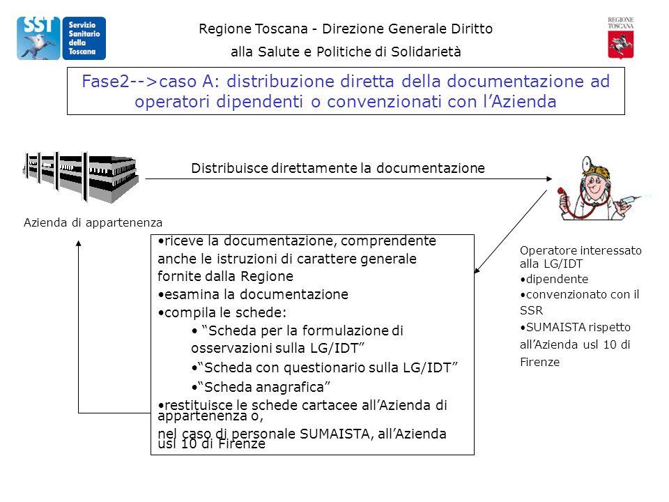 Regione Toscana - Direzione Generale Diritto alla Salute e Politiche di Solidarietà Fase2-->caso A: distribuzione diretta della documentazione ad oper