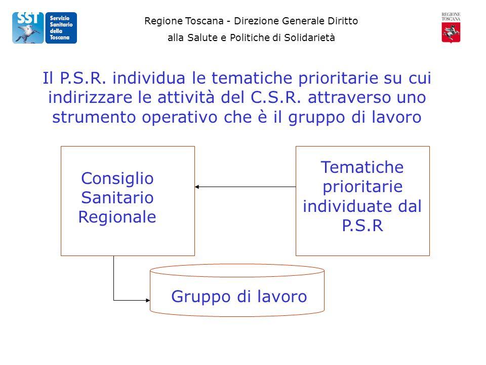 Regione Toscana - Direzione Generale Diritto alla Salute e Politiche di Solidarietà Il P.S.R. individua le tematiche prioritarie su cui indirizzare le