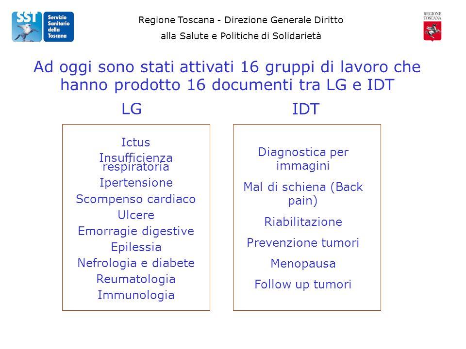 Regione Toscana - Direzione Generale Diritto alla Salute e Politiche di Solidarietà Ad oggi sono stati attivati 16 gruppi di lavoro che hanno prodotto