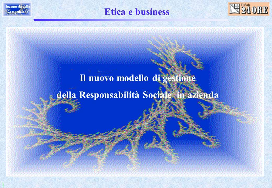 1 Ingegneria della Competizione Il nuovo modello di gestione della Responsabilità Sociale in azienda Etica e business