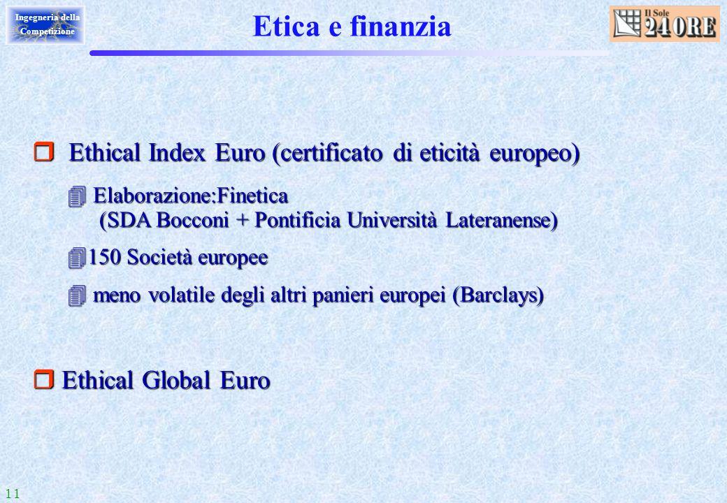 11 Ingegneria della Competizione r Ethical Index Euro (certificato di eticità europeo) 4 Elaborazione:Finetica (SDA Bocconi + Pontificia Università La