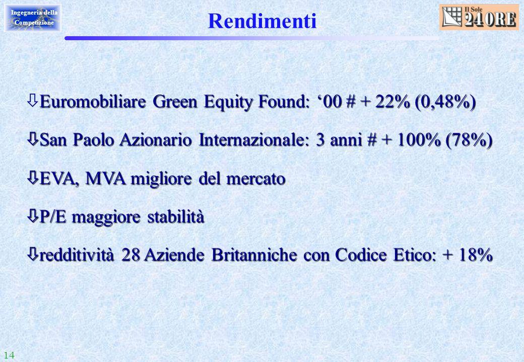 14 Ingegneria della Competizione Rendimenti Euromobiliare Green Equity Found: 00 # + 22% (0,48%) ò Euromobiliare Green Equity Found: 00 # + 22% (0,48%