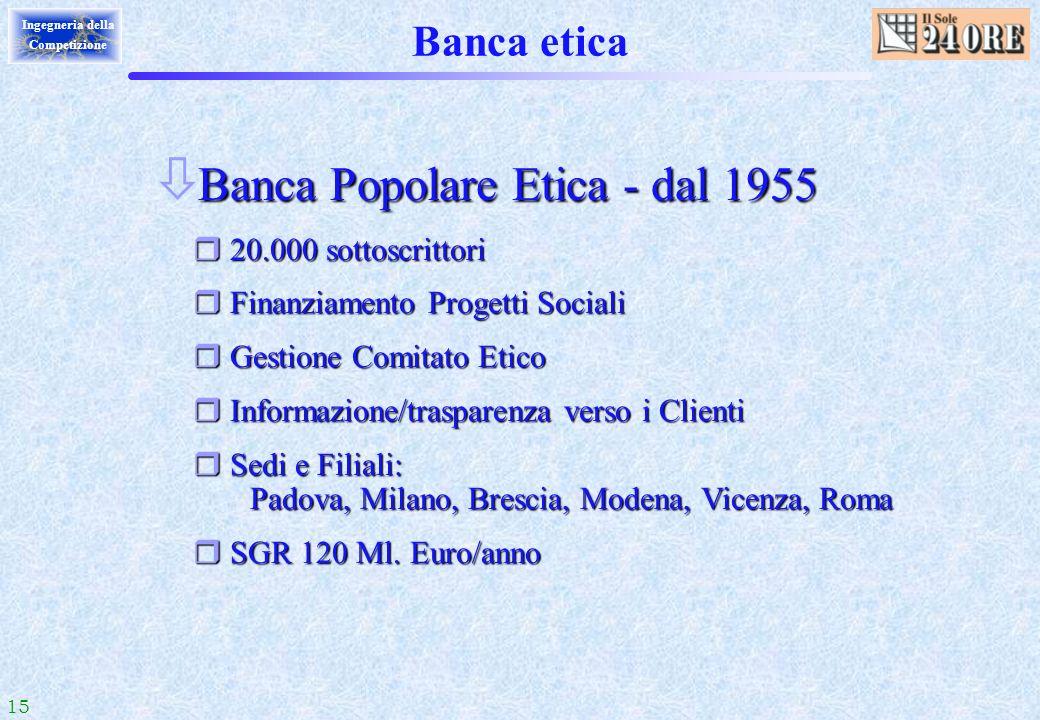 15 Ingegneria della Competizione Banca etica Banca Popolare Etica - dal 1955 ò Banca Popolare Etica - dal 1955 r 20.000 sottoscrittori r Finanziamento