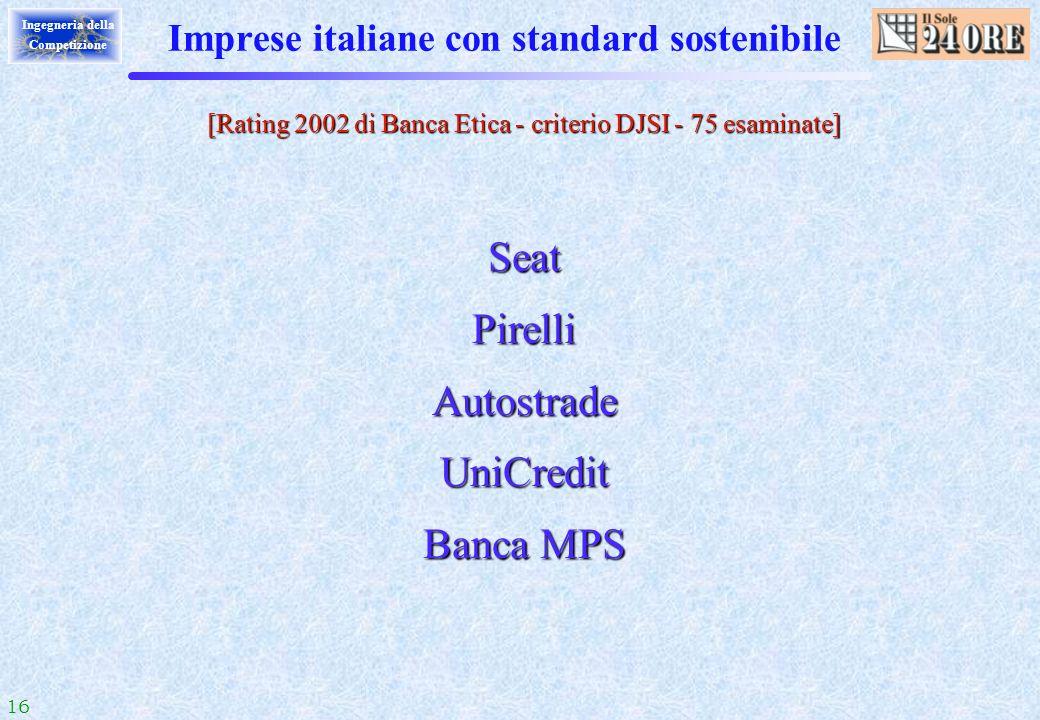 16 Ingegneria della Competizione Imprese italiane con standard sostenibile [Rating 2002 di Banca Etica - criterio DJSI - 75 esaminate] SeatPirelliAuto