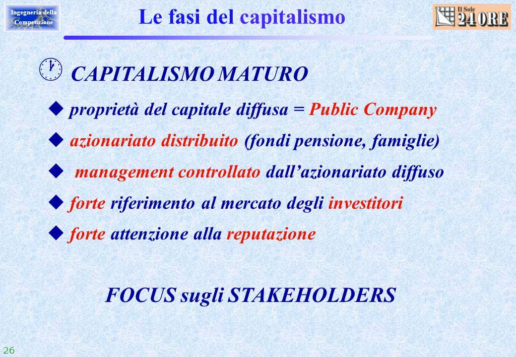 26 Ingegneria della Competizione Le fasi del capitalismo · CAPITALISMO MATURO u proprietà del capitale diffusa = Public Company u azionariato distribu