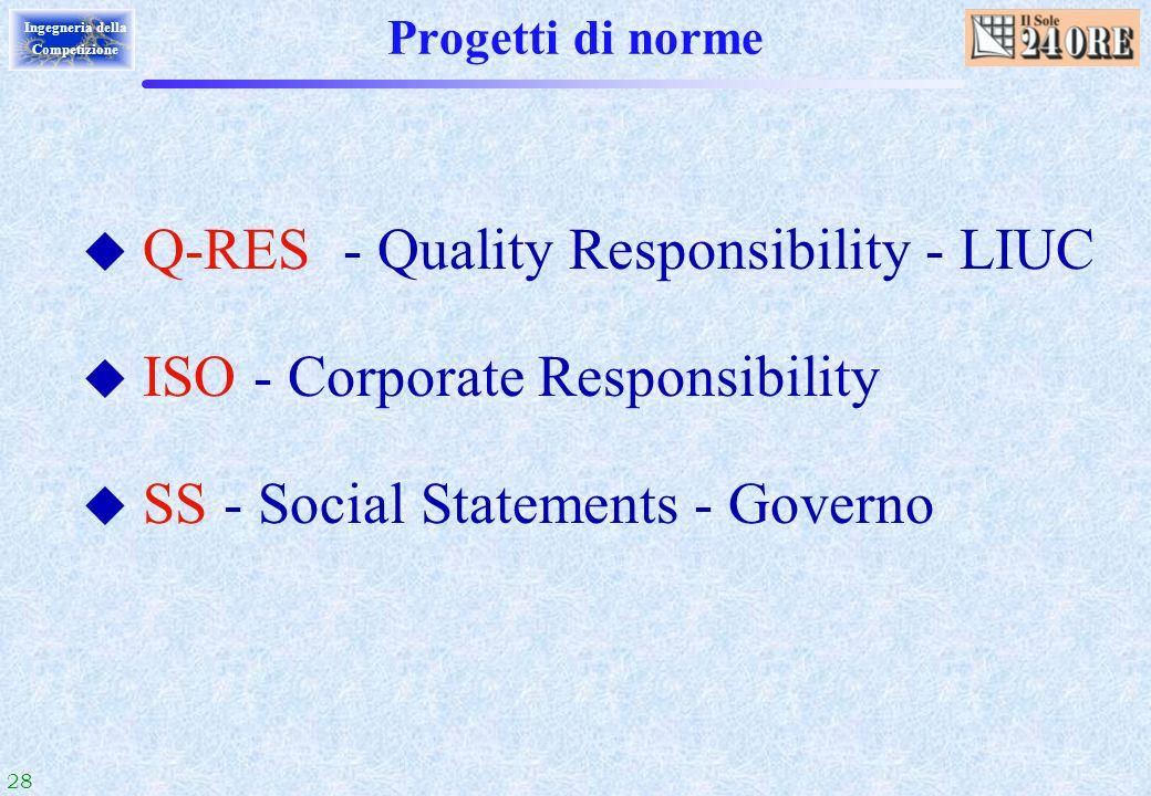 28 Ingegneria della Competizione Progetti di norme u Q-RES - Quality Responsibility - LIUC u ISO - Corporate Responsibility u SS - Social Statements -