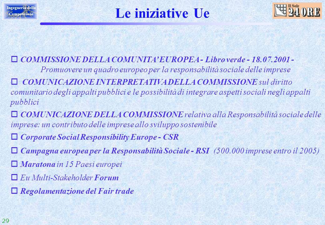 29 Ingegneria della Competizione Le iniziative Ue o COMMISSIONE DELLA COMUNITA EUROPEA - Libro verde - 18.07.2001 - Promuovere un quadro europeo per l