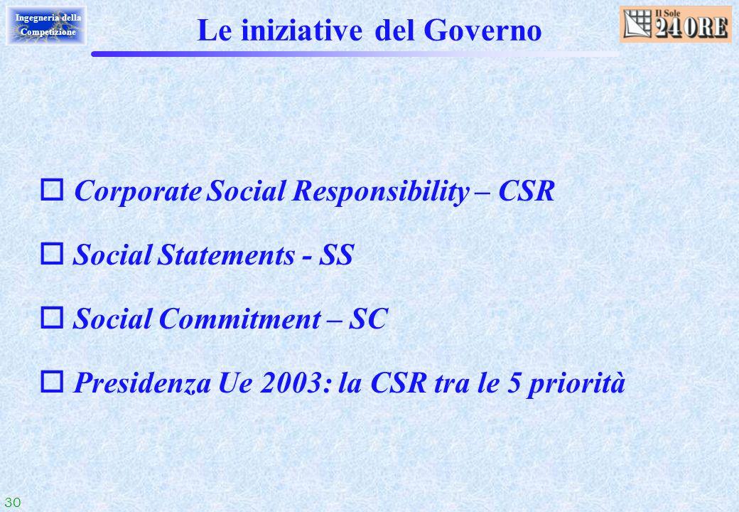 30 Ingegneria della Competizione Le iniziative del Governo o Corporate Social Responsibility – CSR o Social Statements - SS o Social Commitment – SC o