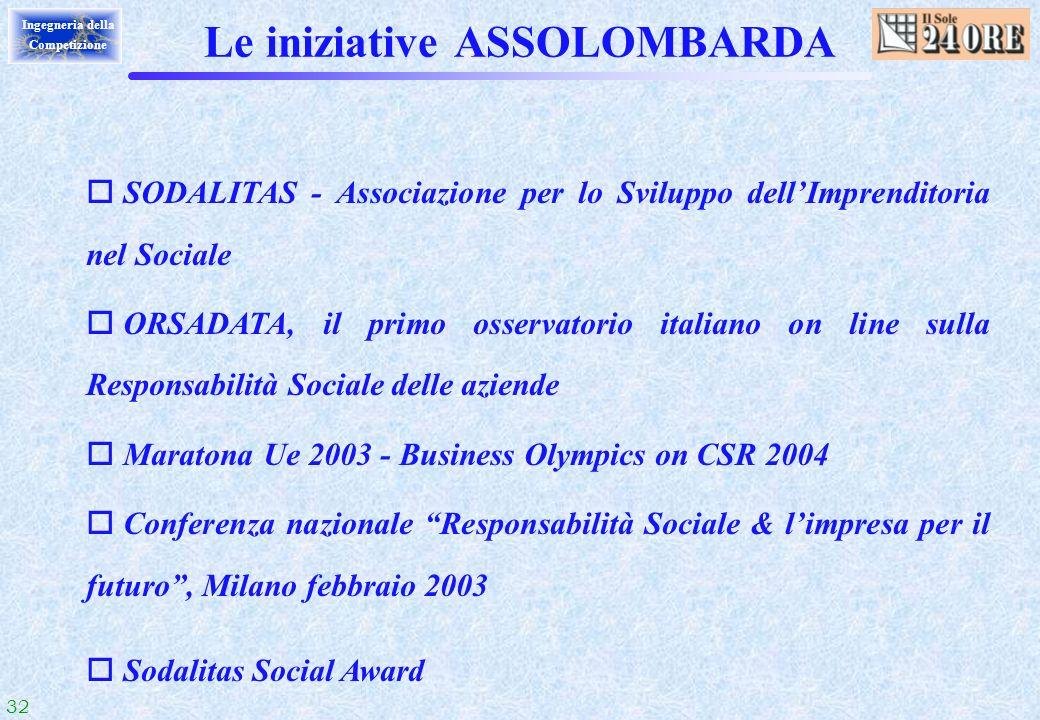 32 Ingegneria della Competizione Le iniziative ASSOLOMBARDA o SODALITAS - Associazione per lo Sviluppo dellImprenditoria nel Sociale o ORSADATA, il pr