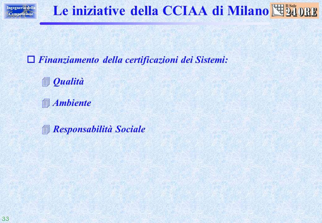 33 Ingegneria della Competizione Le iniziative della CCIAA di Milano o Finanziamento della certificazioni dei Sistemi: 4 Qualità 4 Ambiente 4 Responsa
