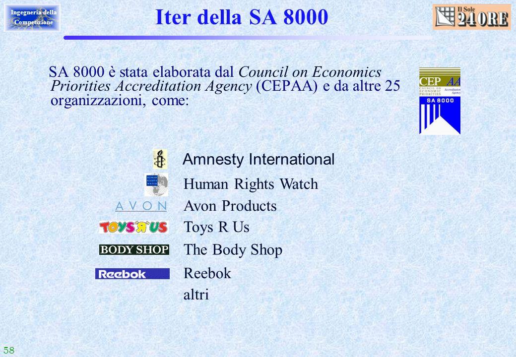 58 Ingegneria della Competizione Iter della SA 8000 SA 8000 è stata elaborata dal Council on Economics Priorities Accreditation Agency (CEPAA) e da al