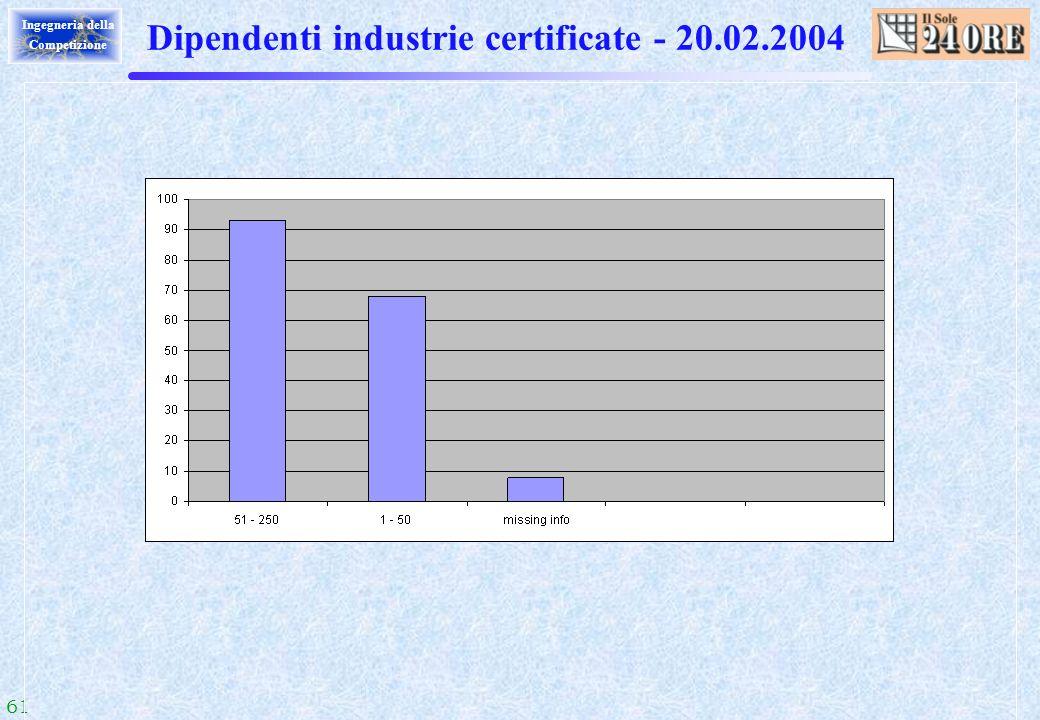 61 Ingegneria della Competizione Dipendenti industrie certificate - 20.02.2004