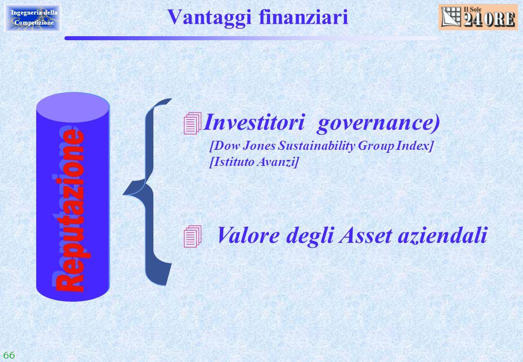 66 Ingegneria della Competizione Vantaggi finanziari 4Investitori governance) [Dow Jones Sustainability Group Index] [Istituto Avanzi] 4 Valore degli