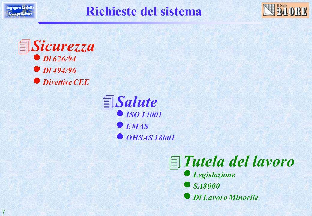 7 Ingegneria della Competizione Richieste del sistema 4Sicurezza Dl 626/94 Dl 494/96 Direttive CEE 4Tutela del lavoro Legislazione SA8000 Dl Lavoro Mi