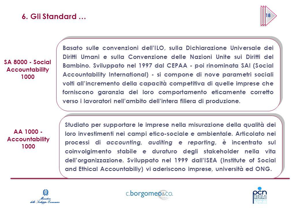 6. Gli Standard … Basato sulle convenzioni dellILO, sulla Dichiarazione Universale dei Diritti Umani e sulla Convenzione delle Nazioni Unite sui Dirit