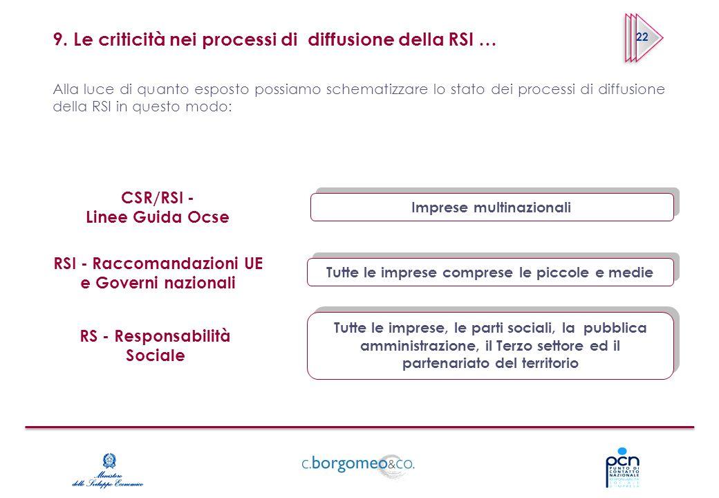 9. Le criticità nei processi di diffusione della RSI … CSR/RSI - Linee Guida Ocse Imprese multinazionali Tutte le imprese comprese le piccole e medie