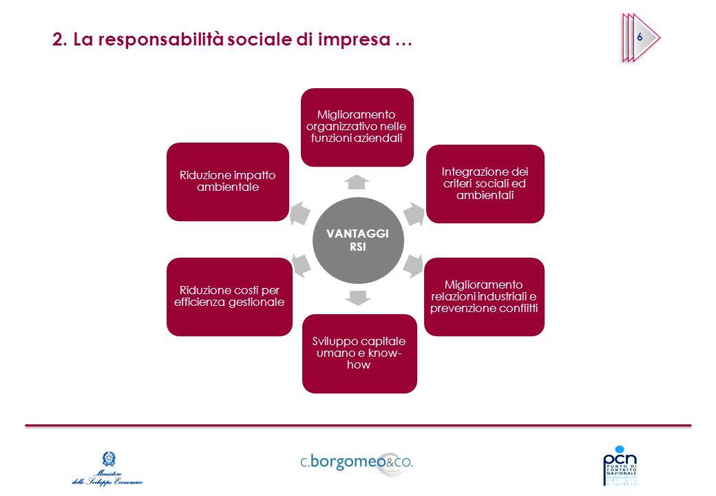 2. La responsabilità sociale di impresa … 6 VANTAGGI RSI Miglioramento organizzativo nelle funzioni aziendali Integrazione dei criteri sociali ed ambi