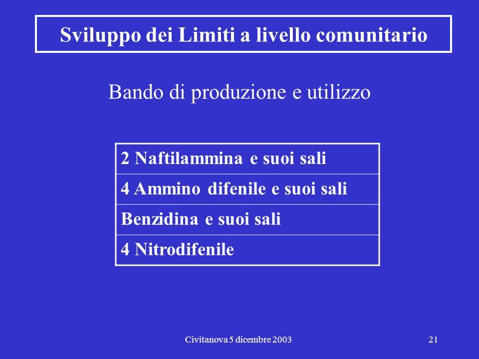 Civitanova 5 dicembre 200320 Quali valori limite.