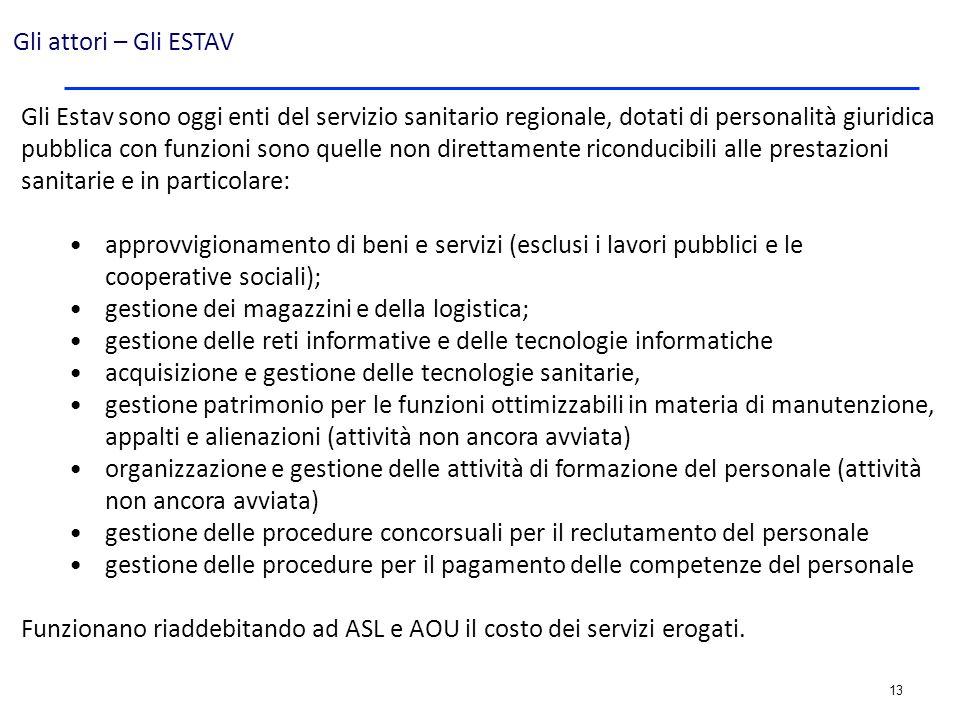13 Gli Estav sono oggi enti del servizio sanitario regionale, dotati di personalità giuridica pubblica con funzioni sono quelle non direttamente ricon