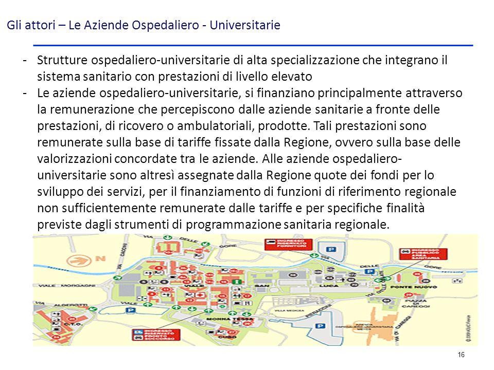 16 Gli attori – Le Aziende Ospedaliero - Universitarie -Strutture ospedaliero-universitarie di alta specializzazione che integrano il sistema sanitari