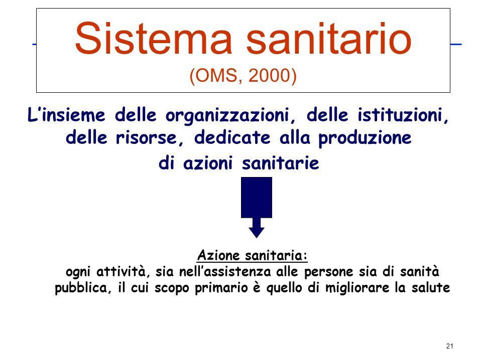 21 Sistema sanitario (OMS, 2000) Linsieme delle organizzazioni, delle istituzioni, delle risorse, dedicate alla produzione di azioni sanitarie Azione