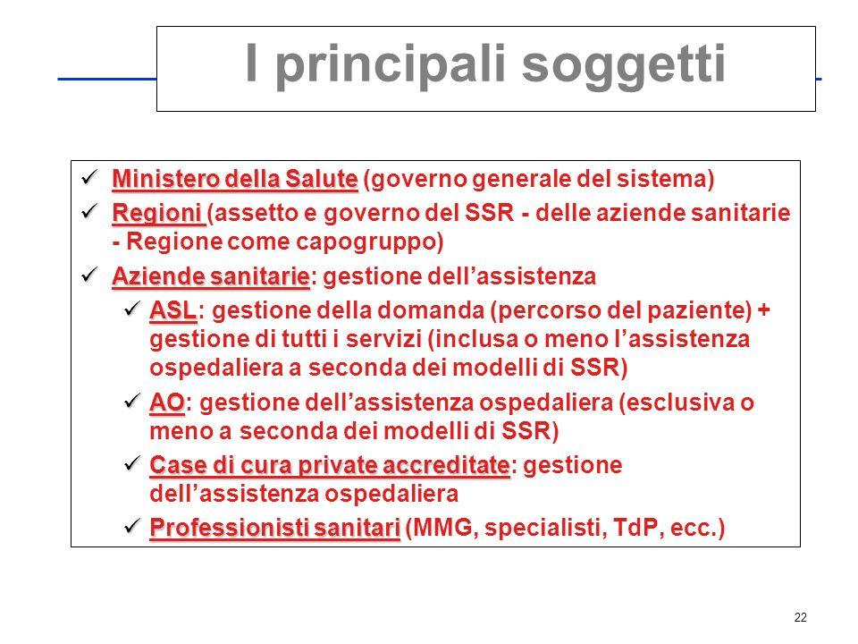 22 I principali soggetti Ministero della Salute Ministero della Salute (governo generale del sistema) Regioni Regioni (assetto e governo del SSR - del