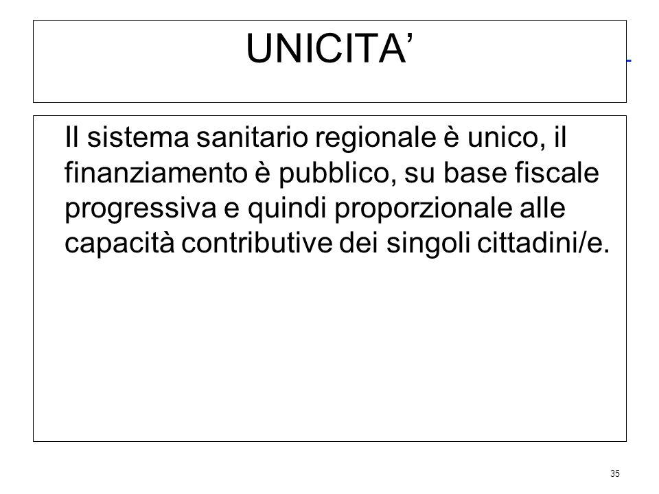 35 UNICITA Il sistema sanitario regionale è unico, il finanziamento è pubblico, su base fiscale progressiva e quindi proporzionale alle capacità contr