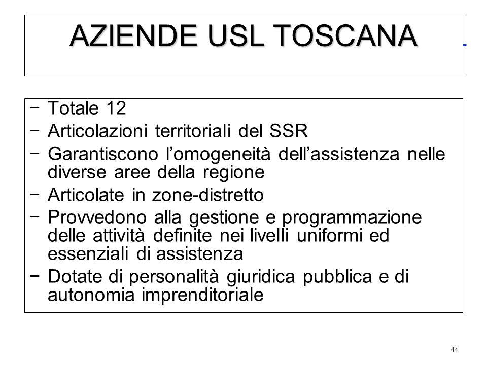 44 AZIENDE USL TOSCANA Totale 12 Articolazioni territoriali del SSR Garantiscono lomogeneità dellassistenza nelle diverse aree della regione Articolat