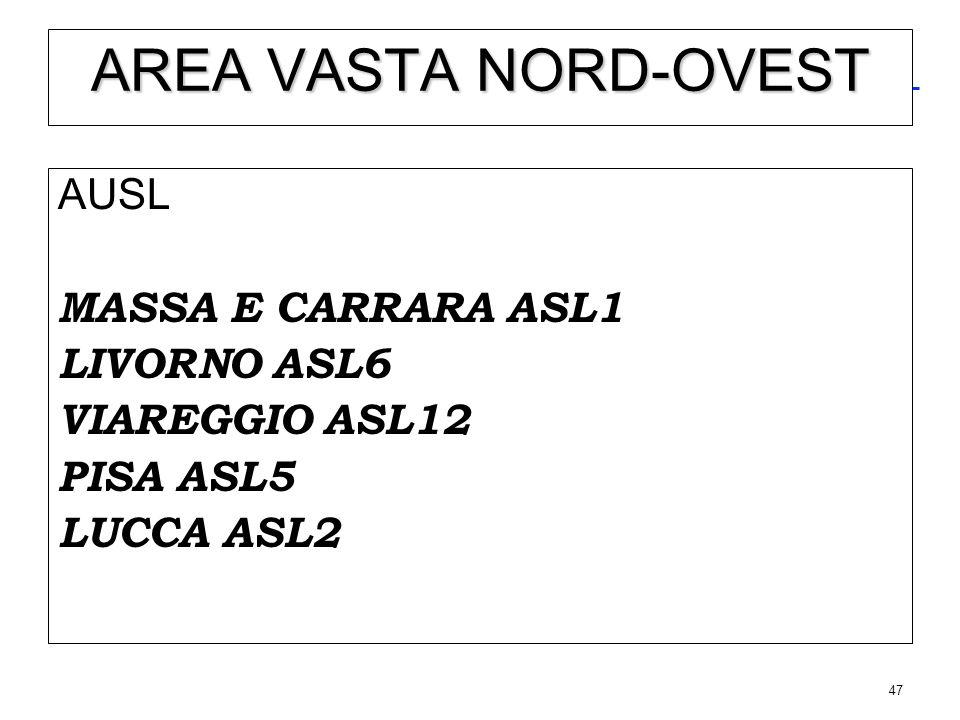 47 AREA VASTA NORD-OVEST AUSL MASSA E CARRARA ASL1 LIVORNO ASL6 VIAREGGIO ASL12 PISA ASL5 LUCCA ASL2