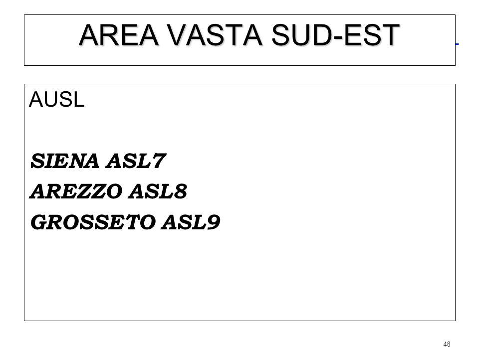 48 AREA VASTA SUD-EST AUSL SIENA ASL7 AREZZO ASL8 GROSSETO ASL9