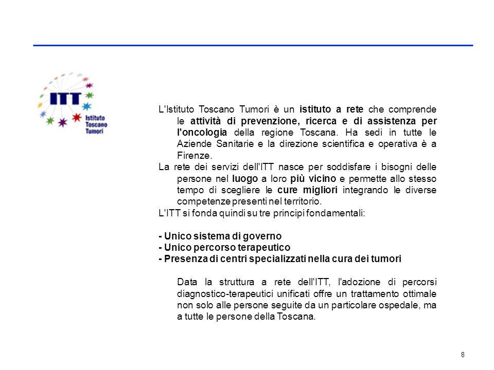 8 L'Istituto Toscano Tumori è un istituto a rete che comprende le attività di prevenzione, ricerca e di assistenza per l'oncologia della regione Tosca