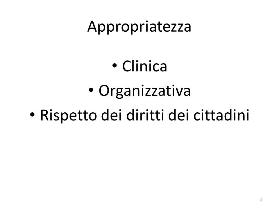 Clinica Organizzativa Rispetto dei diritti dei cittadini 3