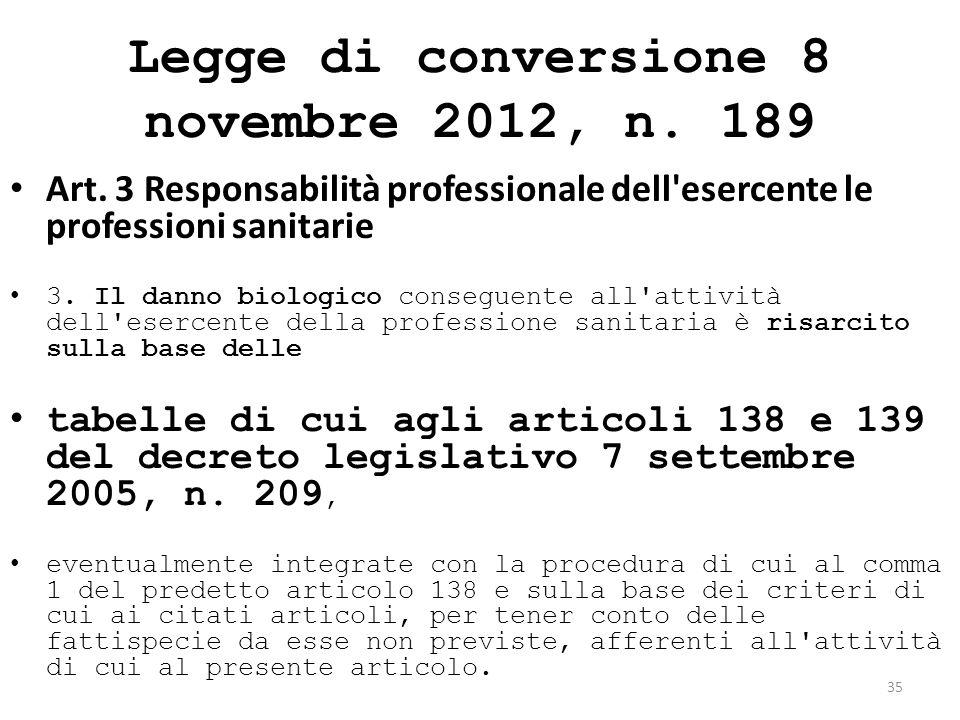 Testo L. n. 189 del 08.11.2012 (pubbl. in G.U. 10.11.12 n. 263) Art. 3 comma 1 Responsabilità professionale dell'esercente le professioni sanitarie L'
