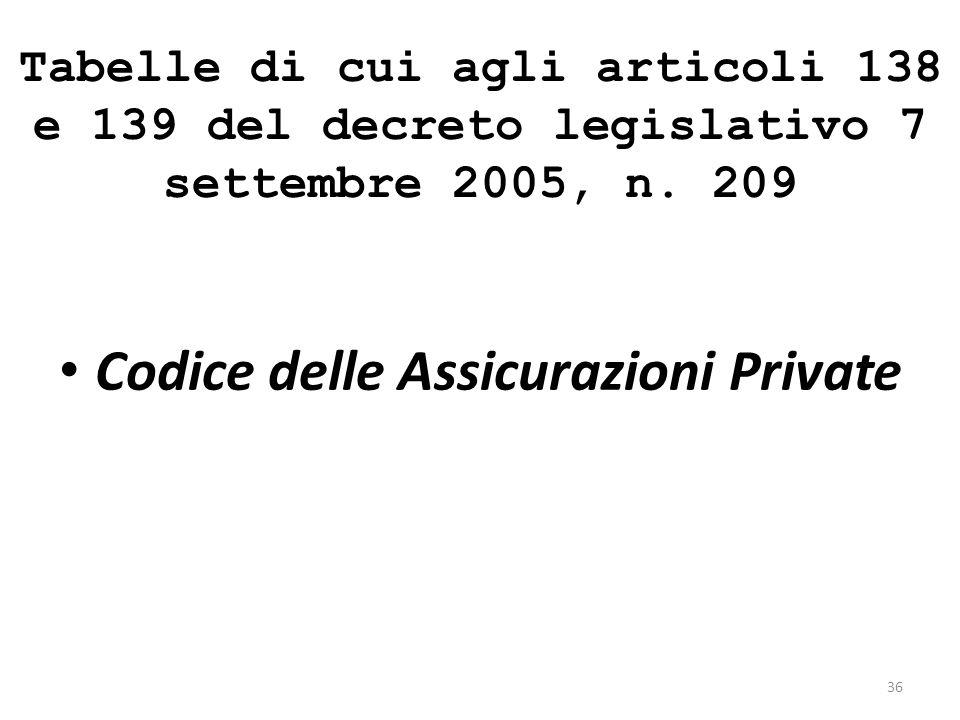 Legge di conversione 8 novembre 2012, n. 189 Art. 3 Responsabilità professionale dell'esercente le professioni sanitarie 3. Il danno biologico consegu
