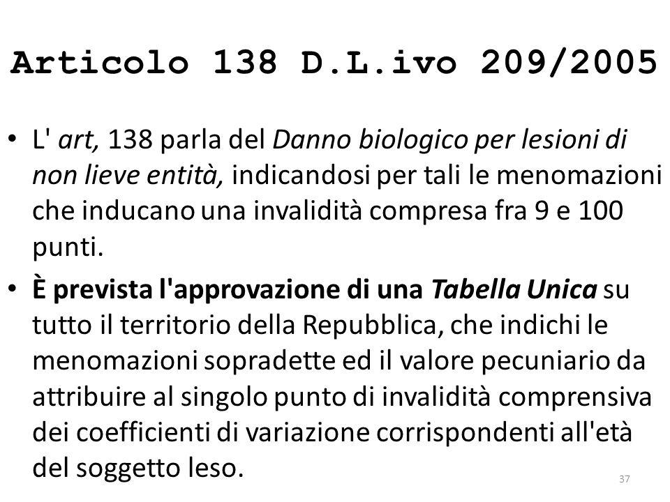 Tabelle di cui agli articoli 138 e 139 del decreto legislativo 7 settembre 2005, n. 209 Codice delle Assicurazioni Private 36