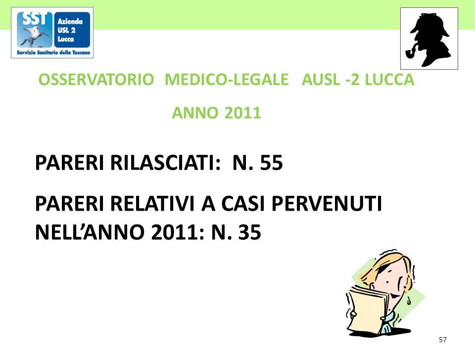 Parte lesa- richiedente risarcimento danni Richiesta alla Direzione Ospedaliera copia cartella clinica e relazione Direttore U.O. ATTORI AUSL 2 Lucca