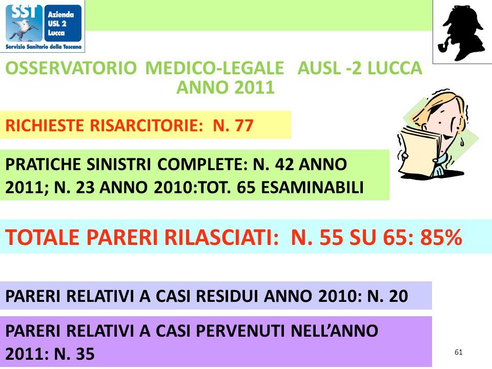 OSSERVATORIO MEDICO-LEGALEAUSL -2 LUCCA ANNO 2011 RICHIESTE RISARCITORIE ACCOLTE: N. 27 Errore di diagnosi Errore tecnico consenso informato Cartella